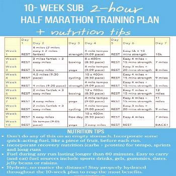 This 10-week half marathon training plan will help you crack the 2-hour mark. And it also include t